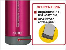Thermos - outdoorová termoska - osłonka